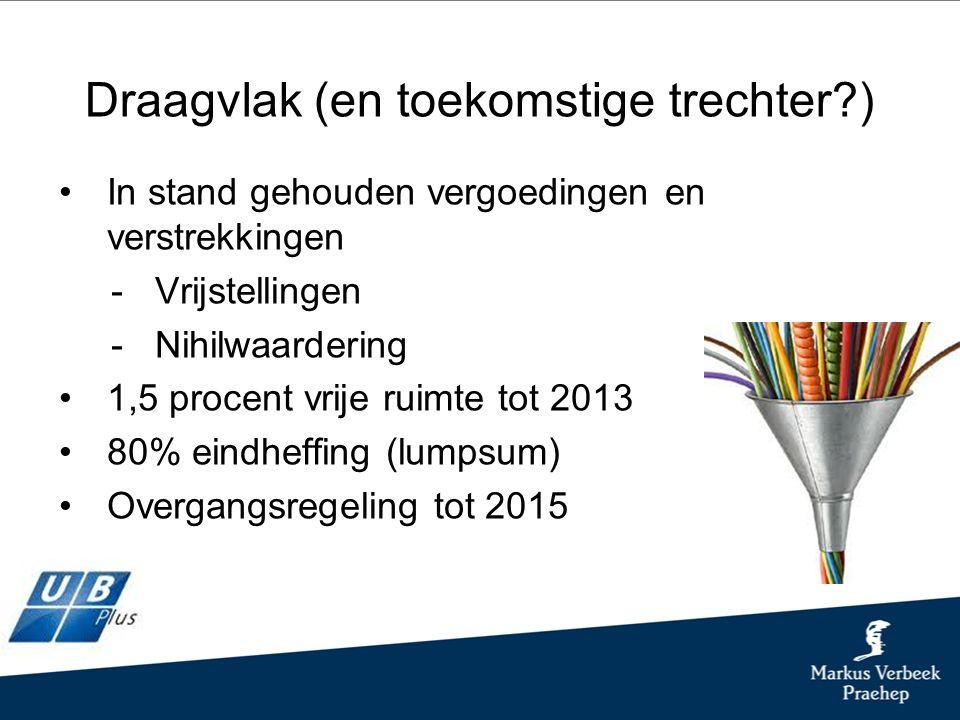 Draagvlak (en toekomstige trechter?) In stand gehouden vergoedingen en verstrekkingen -Vrijstellingen -Nihilwaardering 1,5 procent vrije ruimte tot 2013 80% eindheffing (lumpsum) Overgangsregeling tot 2015