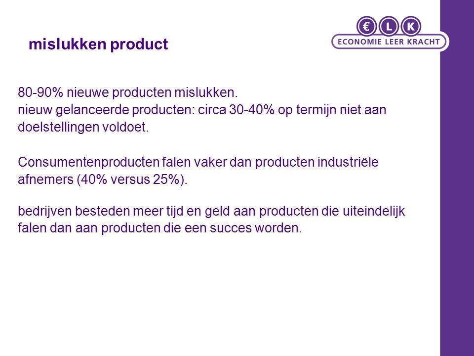 mislukken product 80-90% nieuwe producten mislukken. nieuw gelanceerde producten: circa 30-40% op termijn niet aan doelstellingen voldoet. Consumenten