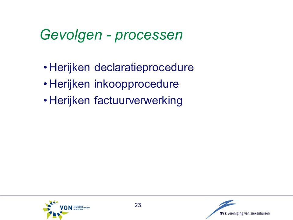 Gevolgen - processen Herijken declaratieprocedure Herijken inkoopprocedure Herijken factuurverwerking 23