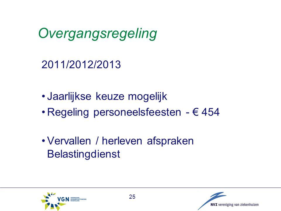 Overgangsregeling 2011/2012/2013 Jaarlijkse keuze mogelijk Regeling personeelsfeesten - € 454 Vervallen / herleven afspraken Belastingdienst 25