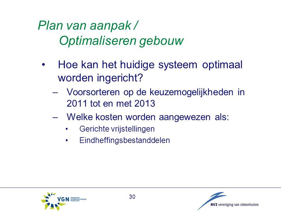 30 Plan van aanpak / Optimaliseren gebouw Hoe kan het huidige systeem optimaal worden ingericht.