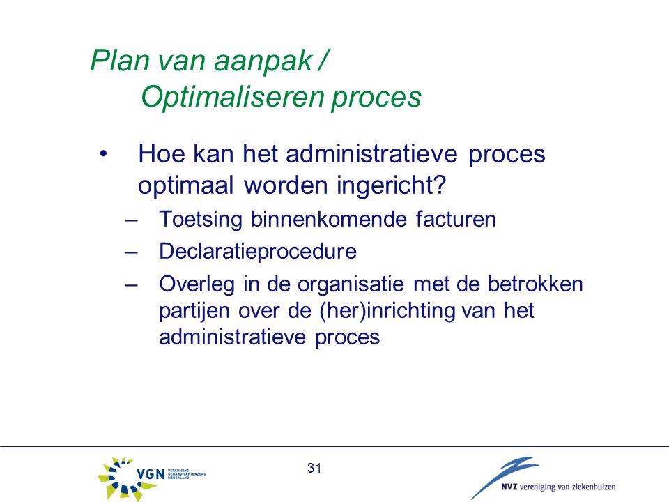 31 Plan van aanpak / Optimaliseren proces Hoe kan het administratieve proces optimaal worden ingericht.