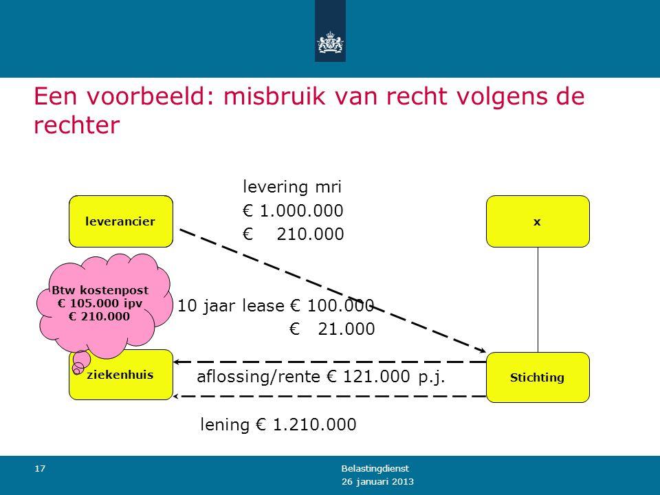 levering mri leverancier € 1.000.000 € 210.000 10 jaar lease € 100.000 € 21.000 aflossing/rente € 121.000 p.j.