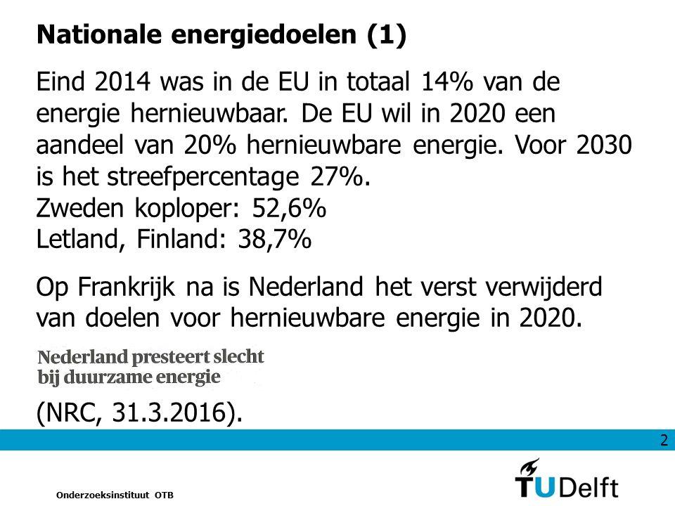 2 Onderzoeksinstituut OTB Nationale energiedoelen (1) Eind 2014 was in de EU in totaal 14% van de energie hernieuwbaar. De EU wil in 2020 een aandeel