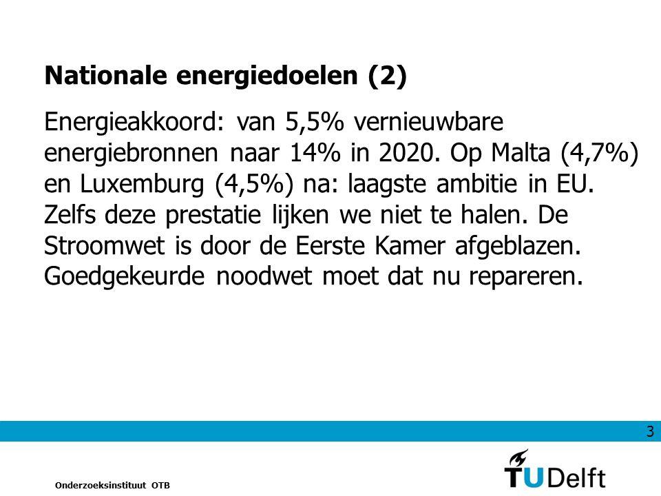 3 Onderzoeksinstituut OTB Nationale energiedoelen (2) Energieakkoord: van 5,5% vernieuwbare energiebronnen naar 14% in 2020. Op Malta (4,7%) en Luxemb
