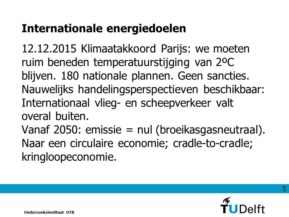 5 Onderzoeksinstituut OTB Internationale energiedoelen 12.12.2015 Klimaatakkoord Parijs: we moeten ruim beneden temperatuurstijging van 2ºC blijven.