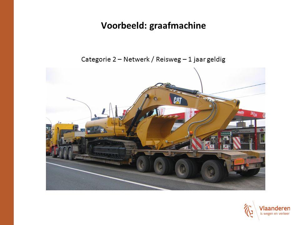 Voorbeeld: graafmachine Categorie 2 – Netwerk / Reisweg – 1 jaar geldig