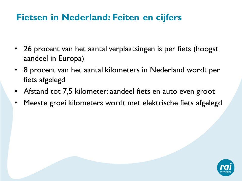 Fietsen in Nederland: Feiten en cijfers 26 procent van het aantal verplaatsingen is per fiets (hoogst aandeel in Europa) 8 procent van het aantal kilometers in Nederland wordt per fiets afgelegd Afstand tot 7,5 kilometer: aandeel fiets en auto even groot Meeste groei kilometers wordt met elektrische fiets afgelegd