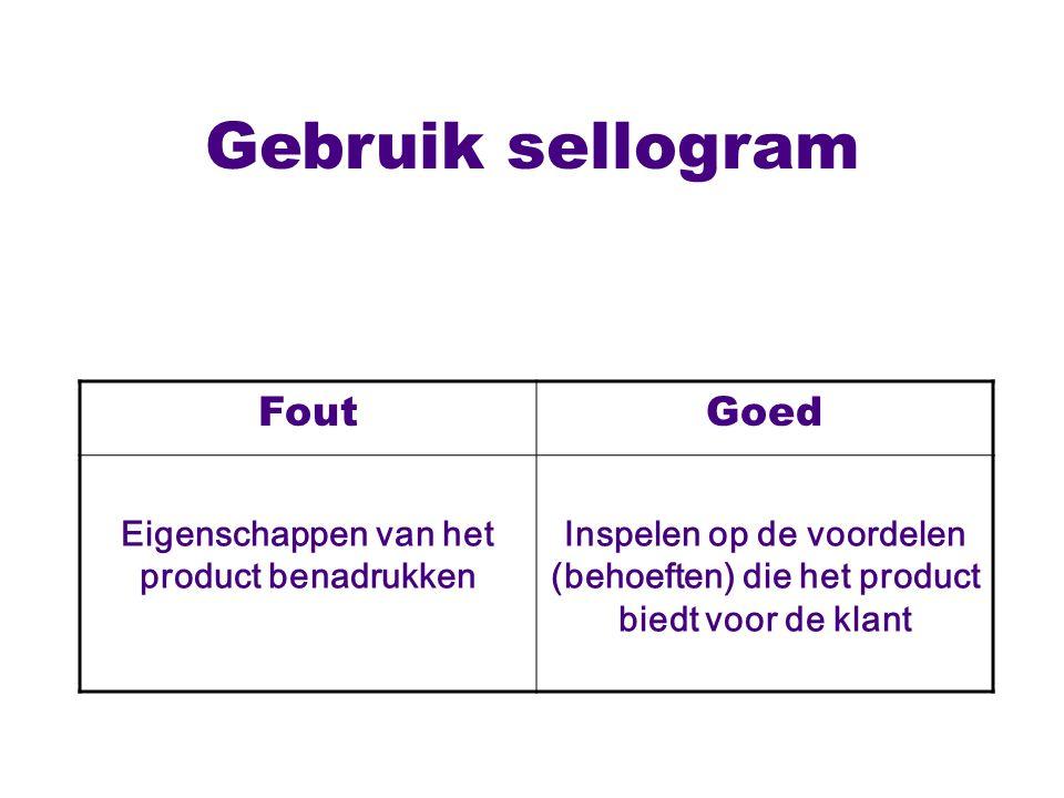 Gebruik sellogram FoutGoed Eigenschappen van het product benadrukken Inspelen op de voordelen (behoeften) die het product biedt voor de klant