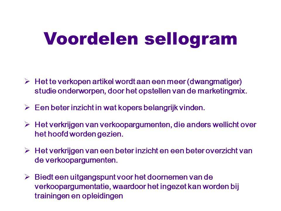 Voordelen sellogram  Het te verkopen artikel wordt aan een meer (dwangmatiger) studie onderworpen, door het opstellen van de marketingmix.  Een bete