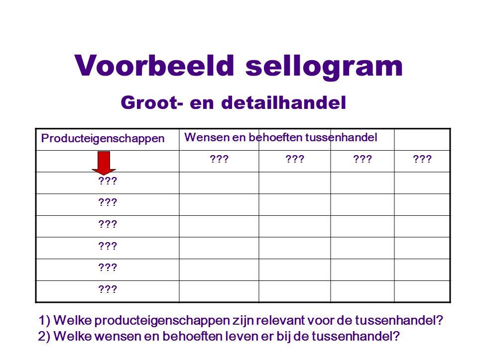 Voorbeeld sellogram Producteigenschappen ??? Wensen en behoeften tussenhandel Groot- en detailhandel 1) Welke producteigenschappen zijn relevant voor