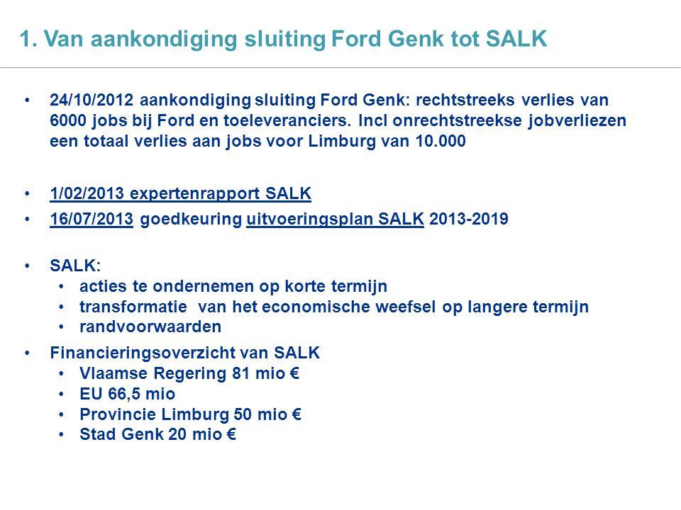 SALK actieplan 3 1. Van aankondiging sluiting Ford Genk tot SALK 24/10/2012 aankondiging sluiting Ford Genk: rechtstreeks verlies van 6000 jobs bij Fo