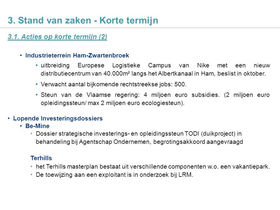 SALK actieplan 6 3. Stand van zaken - Korte termijn 3.1. Acties op korte termijn (2) Industrieterrein Ham-Zwartenbroek uitbreiding Europese Logistieke
