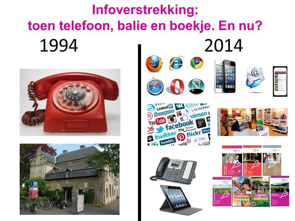 1994 Infoverstrekking: toen telefoon, balie en boekje. En nu? 2014