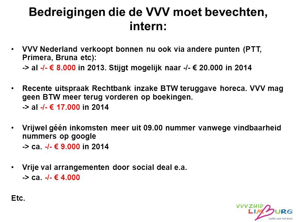 Bedreigingen die de VVV moet bevechten, intern: VVV Nederland verkoopt bonnen nu ook via andere punten (PTT, Primera, Bruna etc): -> al -/- € 8.000 in