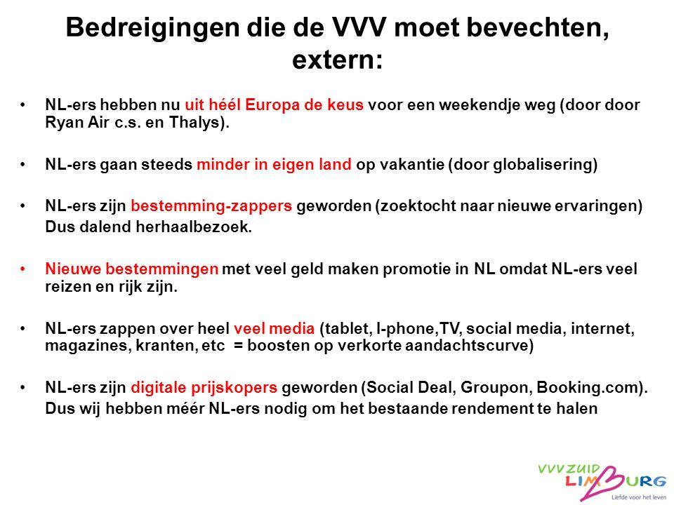Bedreigingen die de VVV moet bevechten, extern: NL-ers hebben nu uit héél Europa de keus voor een weekendje weg (door door Ryan Air c.s. en Thalys). N