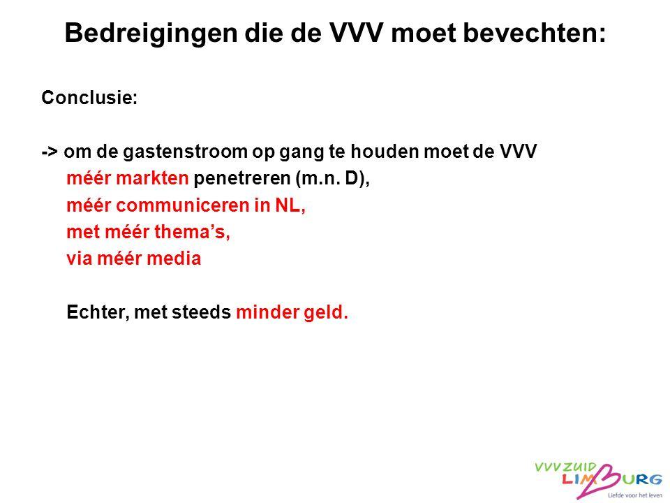 Bedreigingen die de VVV moet bevechten: Conclusie: -> om de gastenstroom op gang te houden moet de VVV méér markten penetreren (m.n. D), méér communic