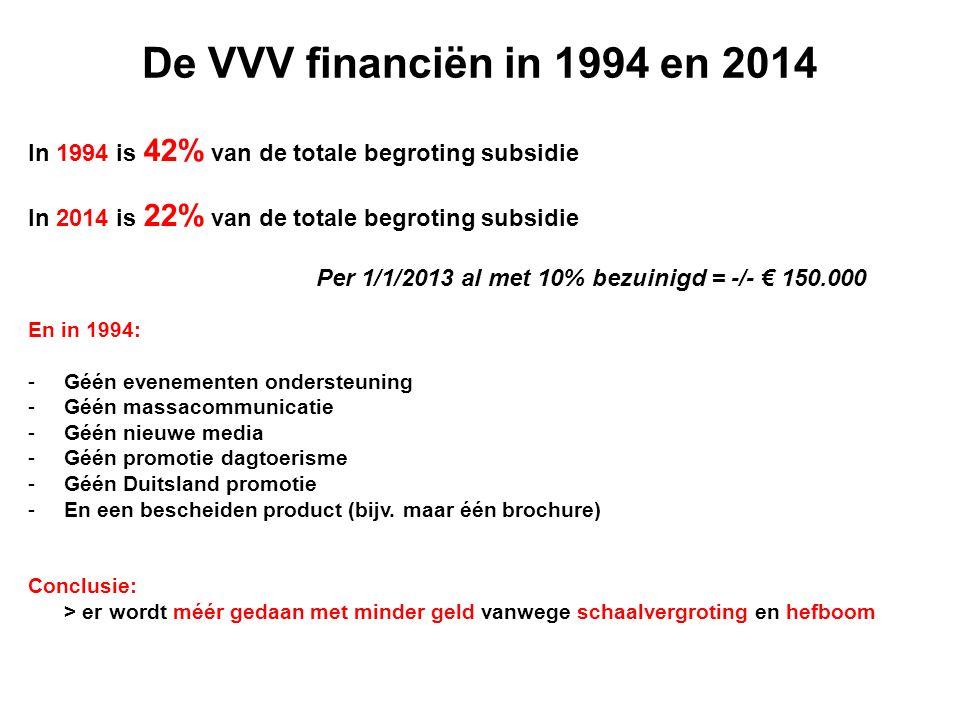 De VVV financiën in 1994 en 2014 In 1994 is 42% van de totale begroting subsidie In 2014 is 22% van de totale begroting subsidie Per 1/1/2013 al met 1