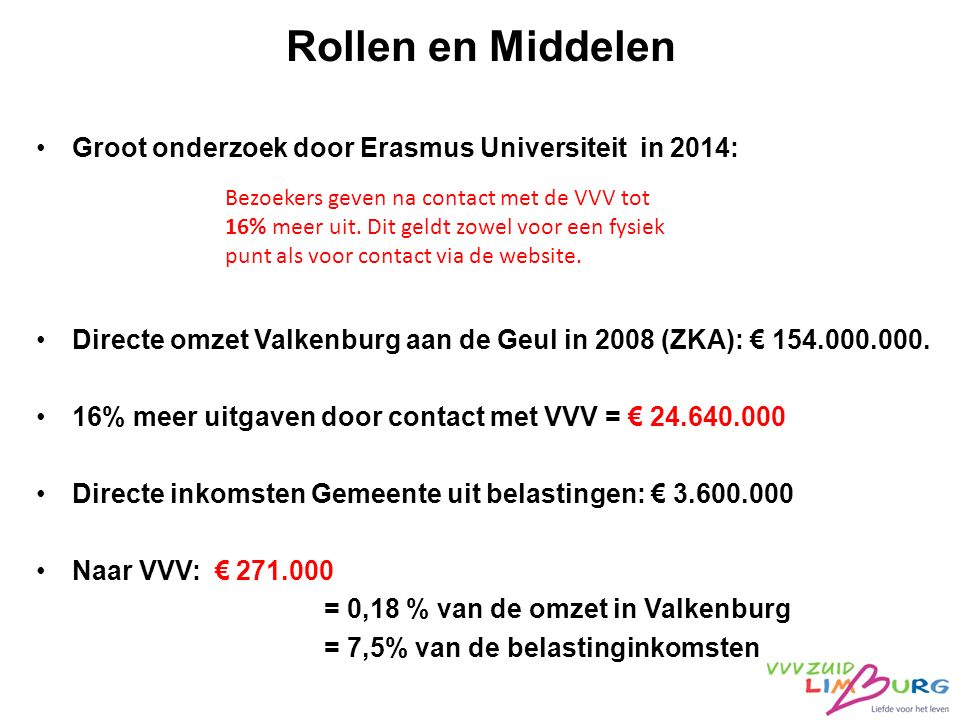Rollen en Middelen Groot onderzoek door Erasmus Universiteit in 2014: Directe omzet Valkenburg aan de Geul in 2008 (ZKA): € 154.000.000. 16% meer uitg