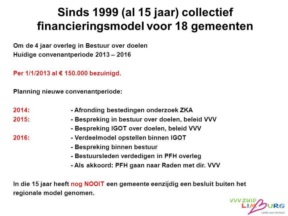 Sinds 1999 (al 15 jaar) collectief financieringsmodel voor 18 gemeenten Om de 4 jaar overleg in Bestuur over doelen Huidige convenantperiode 2013 – 20