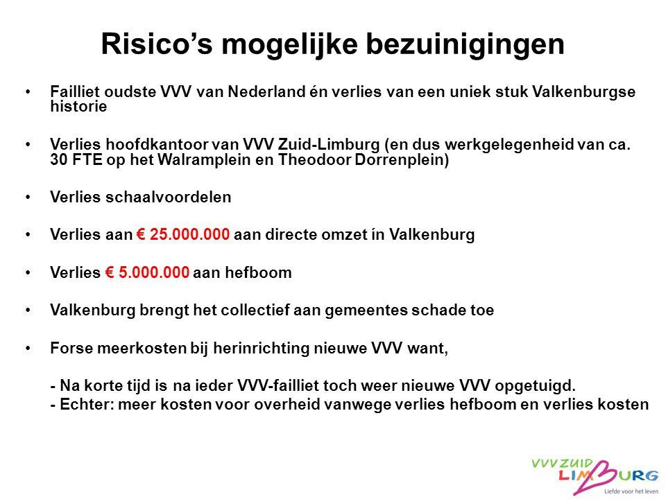 Risico's mogelijke bezuinigingen Failliet oudste VVV van Nederland én verlies van een uniek stuk Valkenburgse historie Verlies hoofdkantoor van VVV Zu