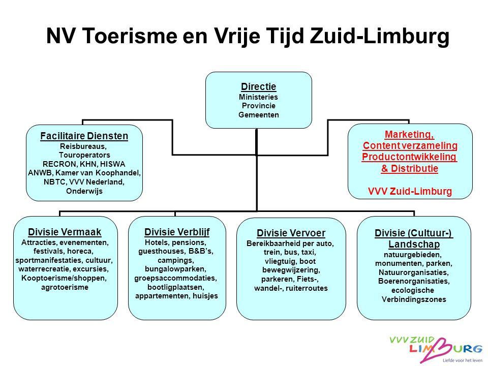 NV Toerisme en Vrije Tijd Zuid-Limburg Directie Ministeries Provincie Gemeenten Divisie Vermaak Attracties, evenementen, festivals, horeca, sportmanif