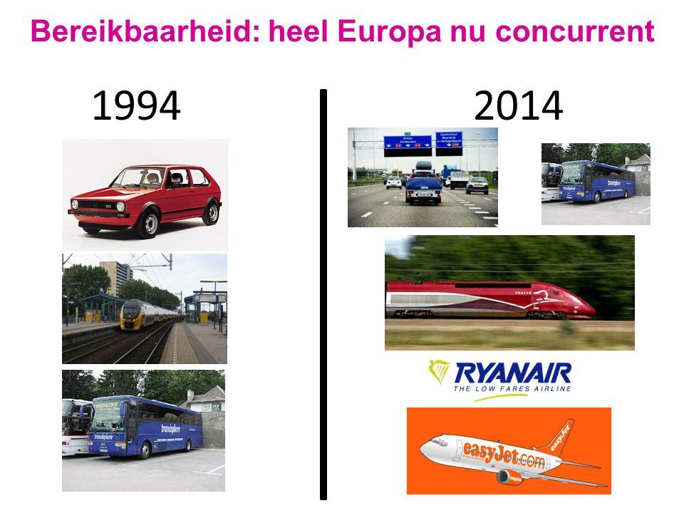 1994 Bereikbaarheid: heel Europa nu concurrent 2014