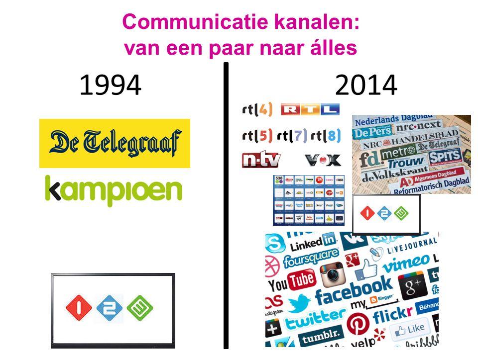 1994 Communicatie kanalen: van een paar naar álles 2014