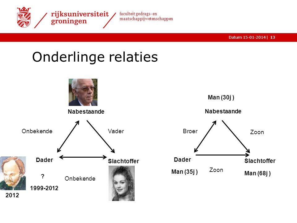 |Datum 15-01-2014 faculteit gedrags- en maatschappijwetenschappen Onderlinge relaties 13 Nabestaande Slachtoffer Dader .