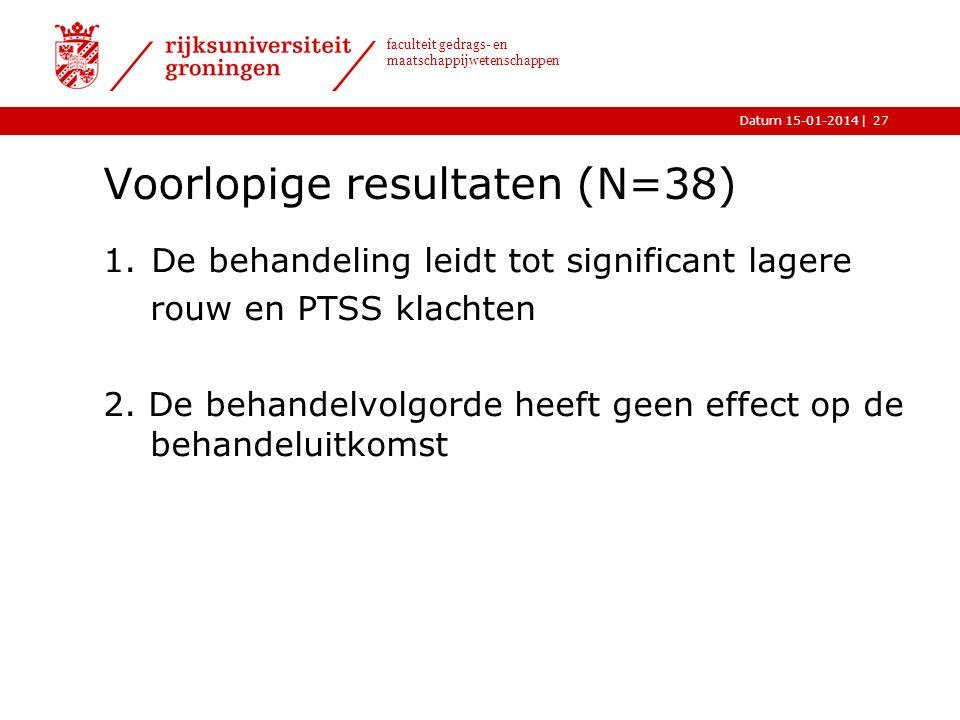 |Datum 15-01-2014 faculteit gedrags- en maatschappijwetenschappen Voorlopige resultaten (N=38) 1.De behandeling leidt tot significant lagere rouw en PTSS klachten 2.
