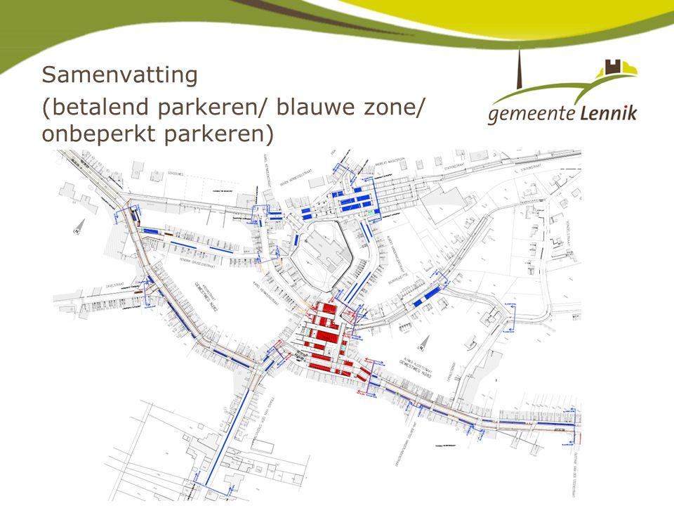 Samenvatting (betalend parkeren/ blauwe zone/ onbeperkt parkeren)