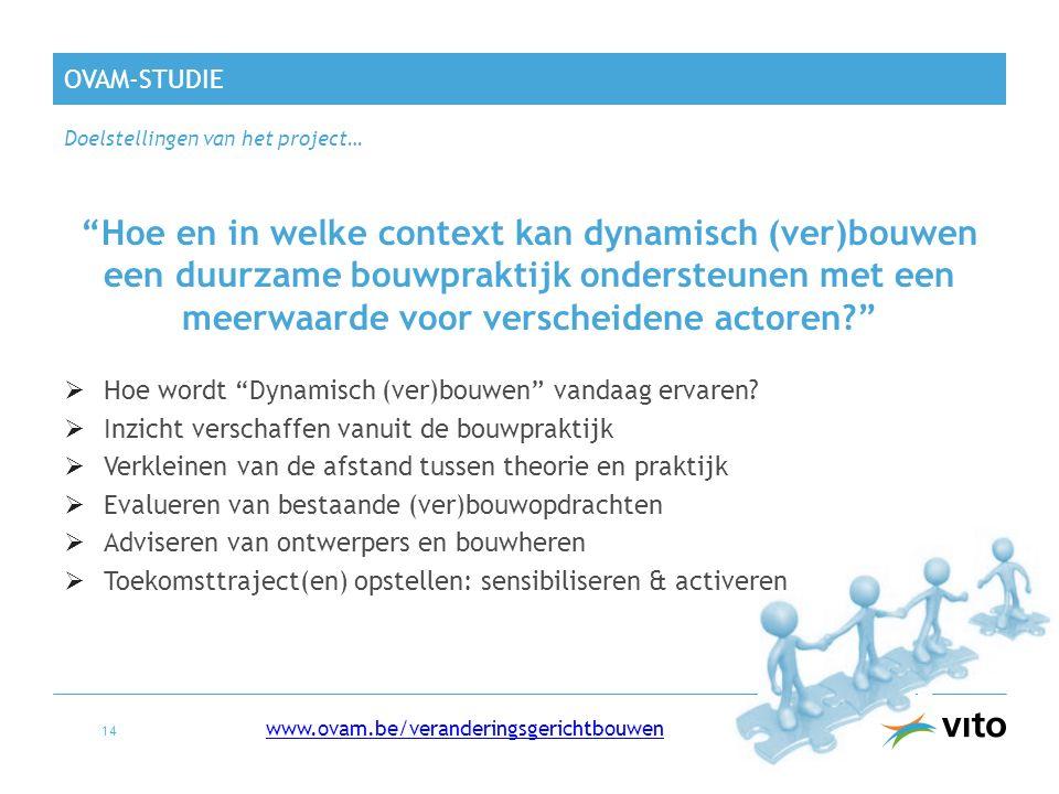 """OVAM-STUDIE Doelstellingen van het project… 14 """"Hoe en in welke context kan dynamisch (ver)bouwen een duurzame bouwpraktijk ondersteunen met een meerw"""