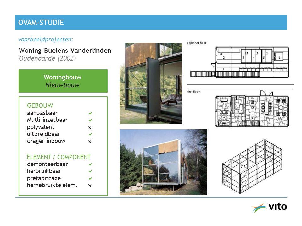 Woning Buelens-Vanderlinden Oudenaarde (2002) Woningbouw Nieuwbouw GEBOUW aanpasbaar  Mutli-inzetbaar  polyvalent  uitbreidbaar  drager-inbouw  E