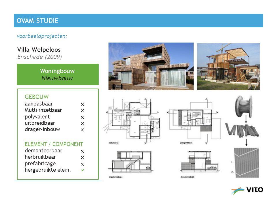 Woningbouw Nieuwbouw GEBOUW aanpasbaar  Mutli-inzetbaar  polyvalent  uitbreidbaar  drager-inbouw  ELEMENT / COMPONENT demonteerbaar  herbruikbaar  prefabricage  hergebruikte elem.