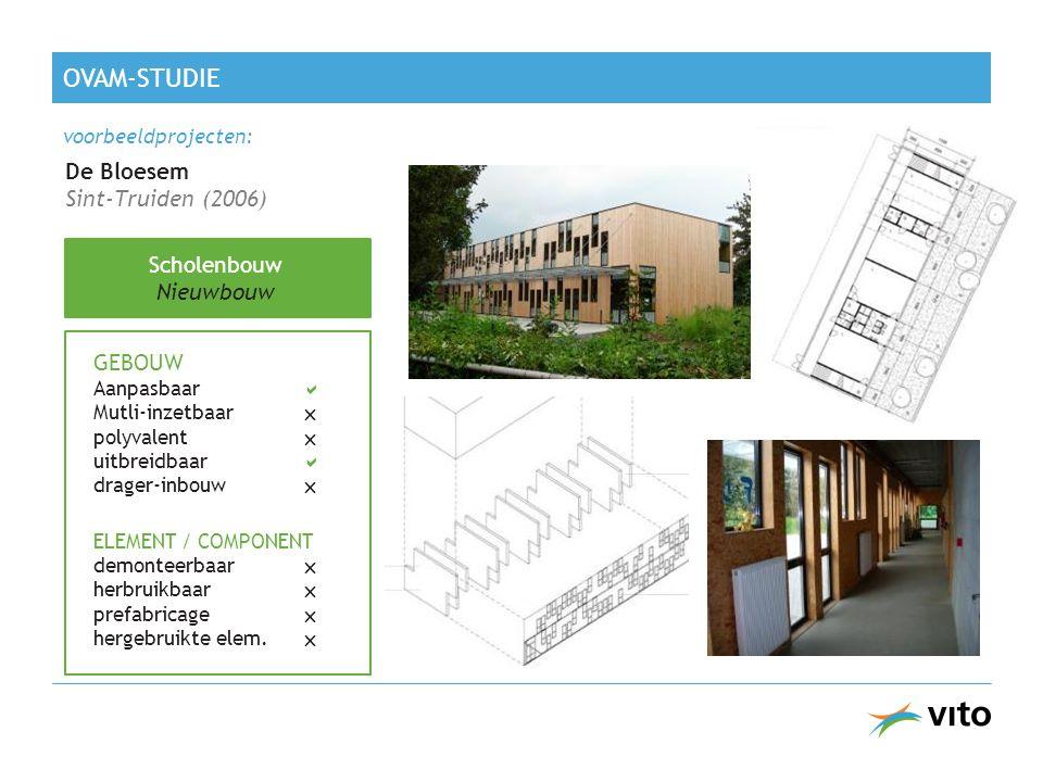 De Bloesem Sint-Truiden (2006) Scholenbouw Nieuwbouw GEBOUW Aanpasbaar  Mutli-inzetbaar  polyvalent  uitbreidbaar  drager-inbouw  ELEMENT / COMPONENT demonteerbaar  herbruikbaar  prefabricage  hergebruikte elem.