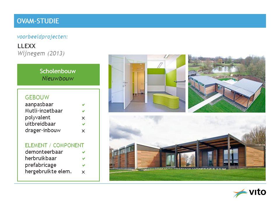 LLEXX Wijnegem (2013) Scholenbouw Nieuwbouw GEBOUW aanpasbaar  Mutli-inzetbaar  polyvalent  uitbreidbaar  drager-inbouw  ELEMENT / COMPONENT demo