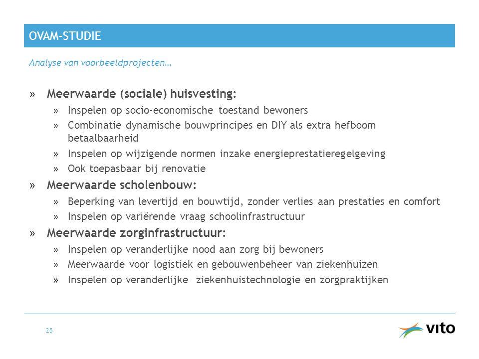 OVAM-STUDIE Analyse van voorbeeldprojecten… 25 »Meerwaarde (sociale) huisvesting: »Inspelen op socio-economische toestand bewoners »Combinatie dynamis