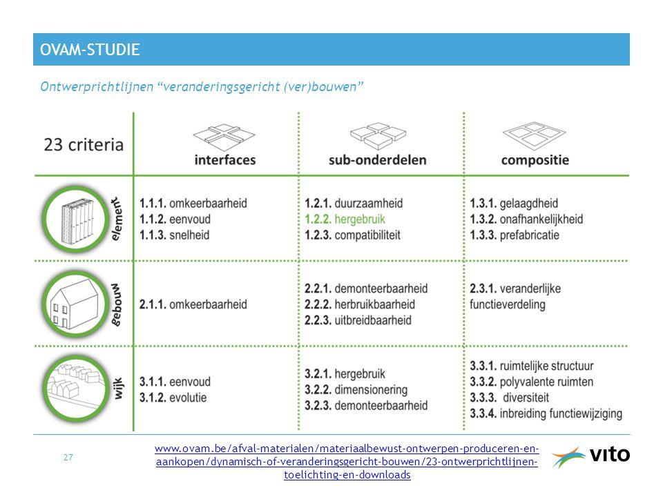 OVAM-STUDIE 27 www.ovam.be/afval-materialen/materiaalbewust-ontwerpen-produceren-en- aankopen/dynamisch-of-veranderingsgericht-bouwen/23-ontwerprichtlijnen- toelichting-en-downloads Ontwerprichtlijnen veranderingsgericht (ver)bouwen