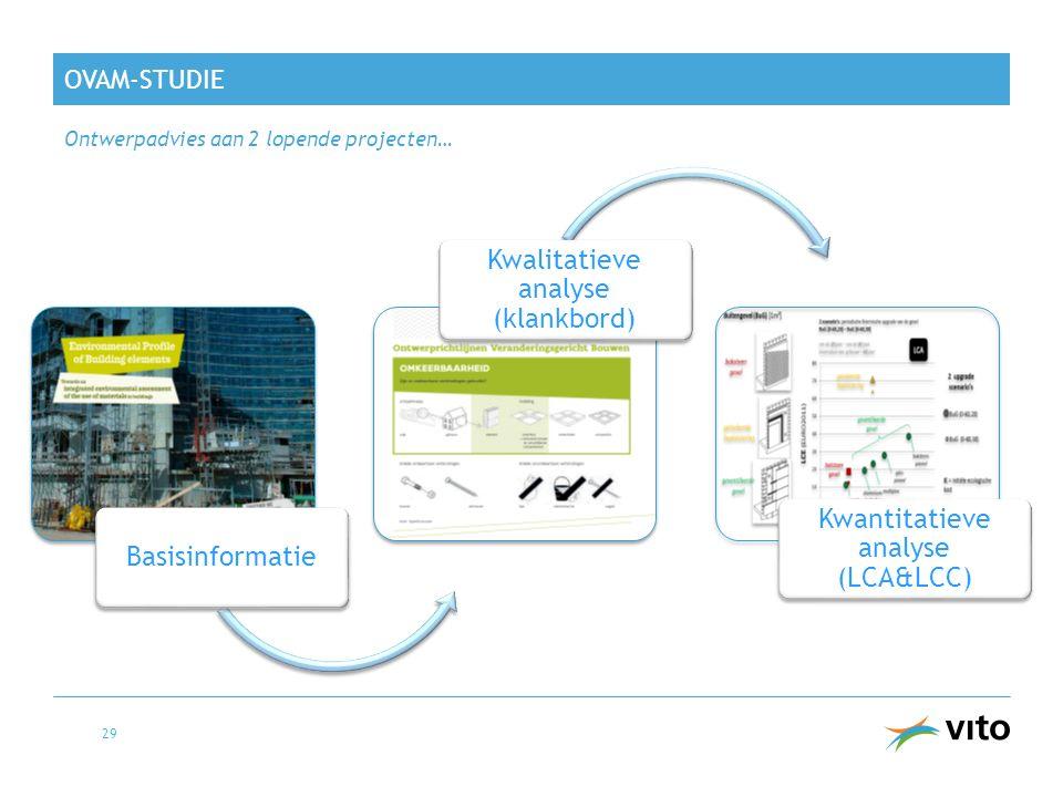 OVAM-STUDIE Ontwerpadvies aan 2 lopende projecten… 29 Basisinformatie Kwalitatieve analyse (klankbord) Kwantitatieve analyse (LCA&LCC)