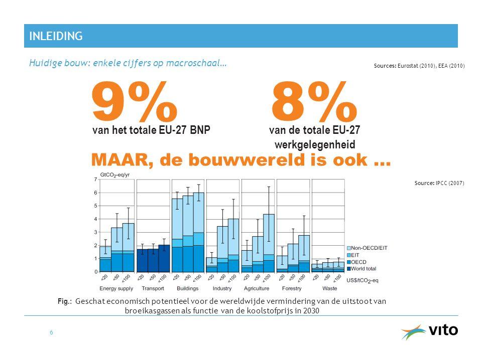 INLEIDING Huidige bouw: enkele cijfers op macroschaal… 6 8%9% MAAR, de bouwwereld is ook... van het totale EU-27 BNP van de totale EU-27 werkgelegenhe