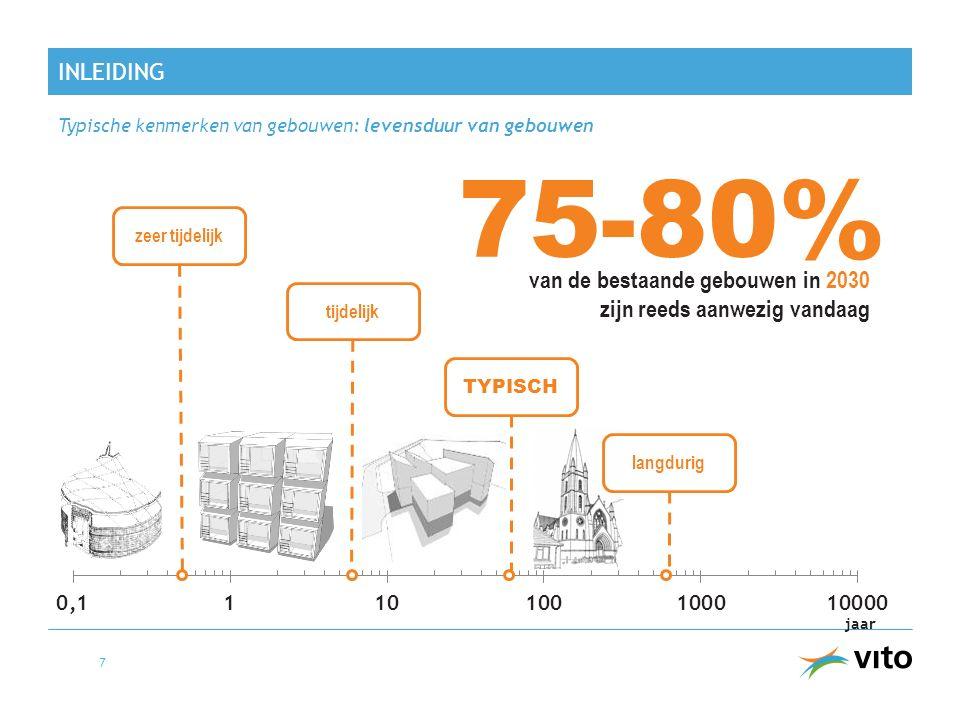 INLEIDING Typische kenmerken van gebouwen: levensduur van gebouwcomponenten 8 Sources: Brand (1994), Durmisevic (2006) Technieken: 10-15 jaar Site: langer als het gebouw INVESTERINGS- KOSTEN TIJD 10 20 304050 CUMULATIEVE KOSTEN Scheidings- wanden, toestellen en afwerking: 5 - 7 jaar Draag- constructie & gevels: 50-75 jaar (jaar)