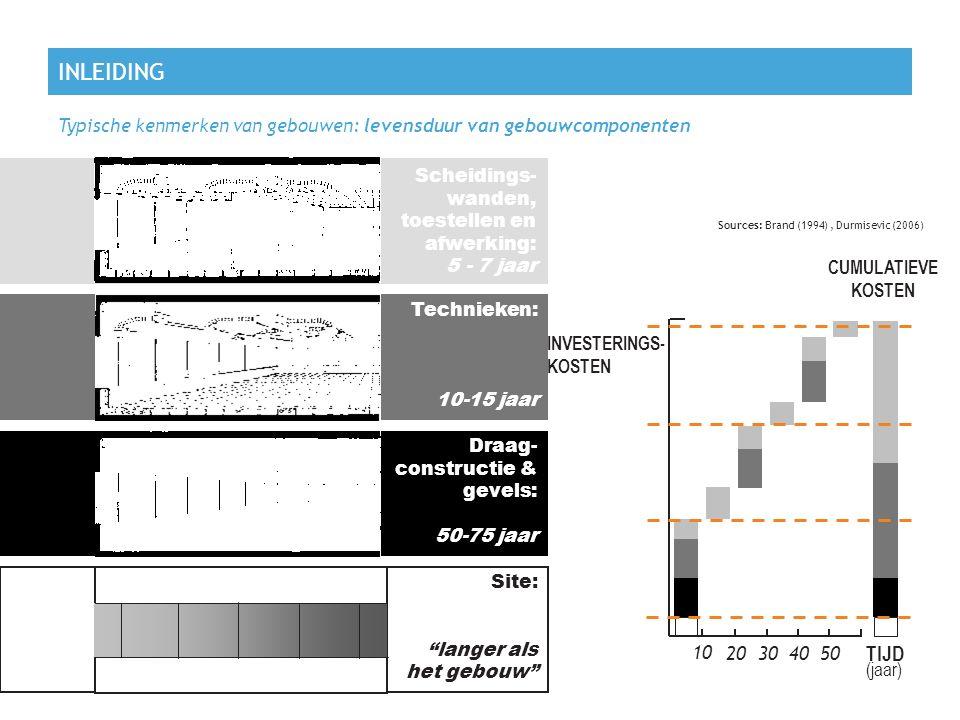 """INLEIDING Typische kenmerken van gebouwen: levensduur van gebouwcomponenten 8 Sources: Brand (1994), Durmisevic (2006) Technieken: 10-15 jaar Site: """"l"""