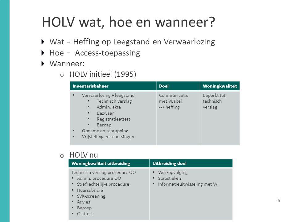 Wat = Heffing op Leegstand en Verwaarlozing Hoe = Access-toepassing Wanneer: o HOLV initieel (1995) o HOLV nu HOLV wat, hoe en wanneer.