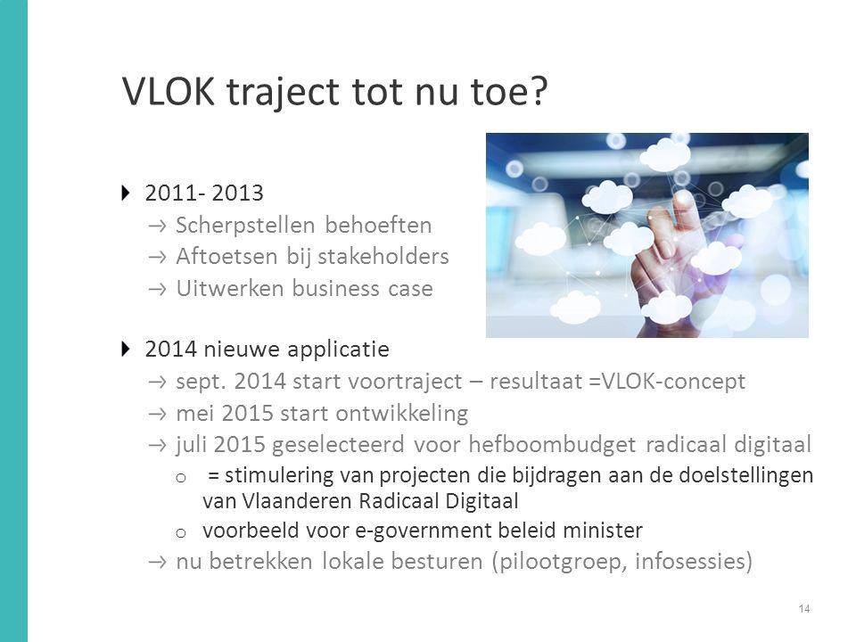 2011- 2013 Scherpstellen behoeften Aftoetsen bij stakeholders Uitwerken business case 2014 nieuwe applicatie sept.