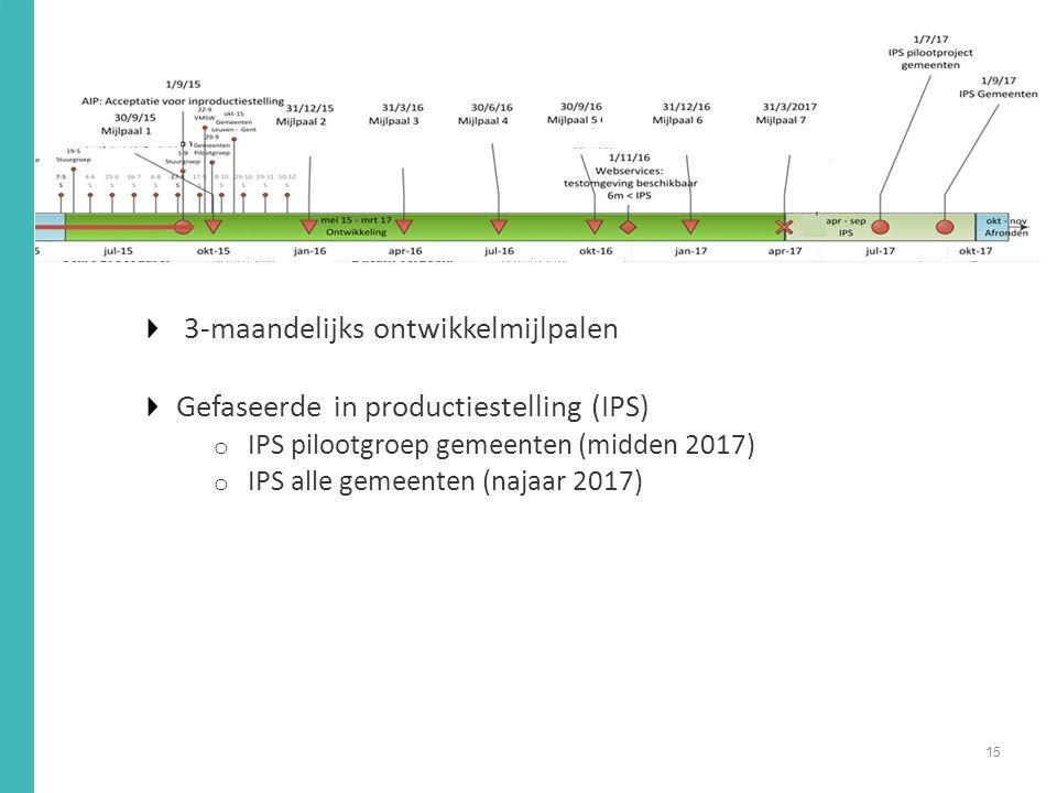 3-maandelijks ontwikkelmijlpalen Gefaseerde in productiestelling (IPS) o IPS pilootgroep gemeenten (midden 2017) o IPS alle gemeenten (najaar 2017) 15