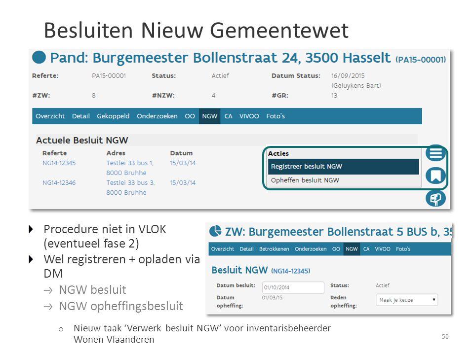 Procedure niet in VLOK (eventueel fase 2) Wel registreren + opladen via DM NGW besluit NGW opheffingsbesluit Besluiten Nieuw Gemeentewet 50 o Nieuw taak 'Verwerk besluit NGW' voor inventarisbeheerder Wonen Vlaanderen