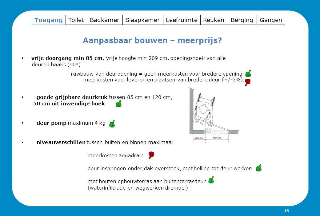 LeefruimteKeukenBergingGangenToegangToiletBadkamerSlaapkamer Aanpasbaar bouwen – meerprijs.