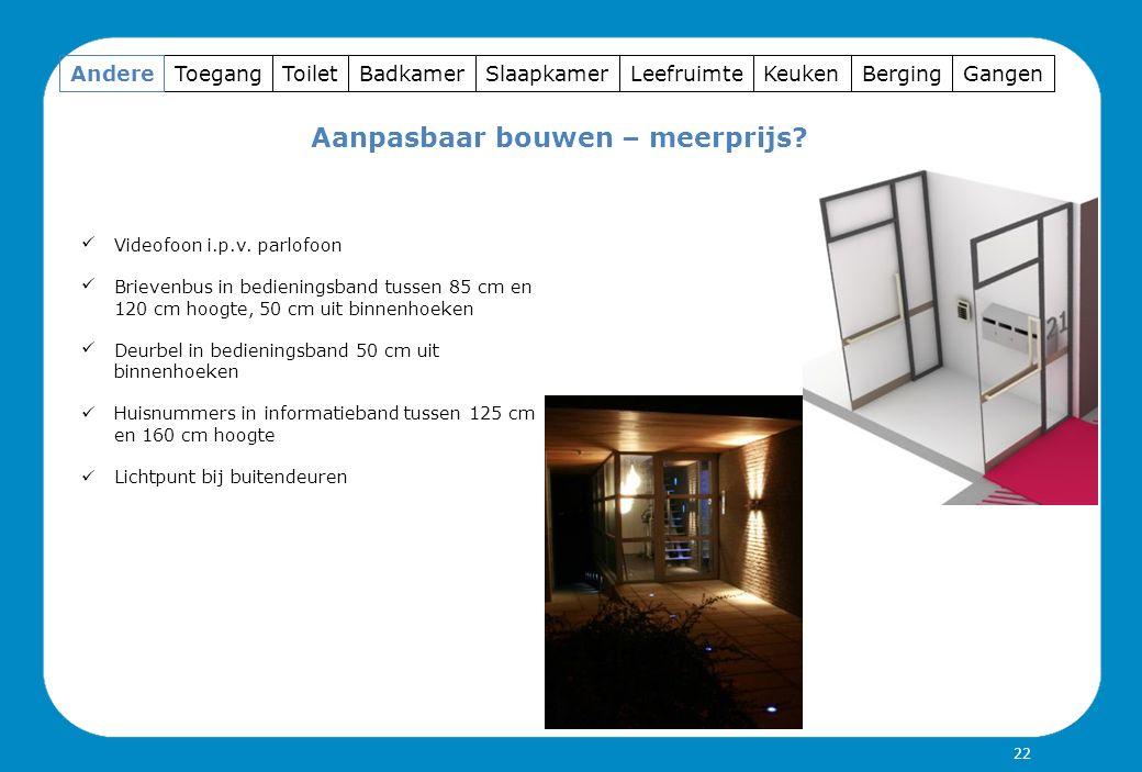 ToegangToiletBadkamerSlaapkamerLeefruimteKeukenBergingGangenAndere Aanpasbaar bouwen – meerprijs.