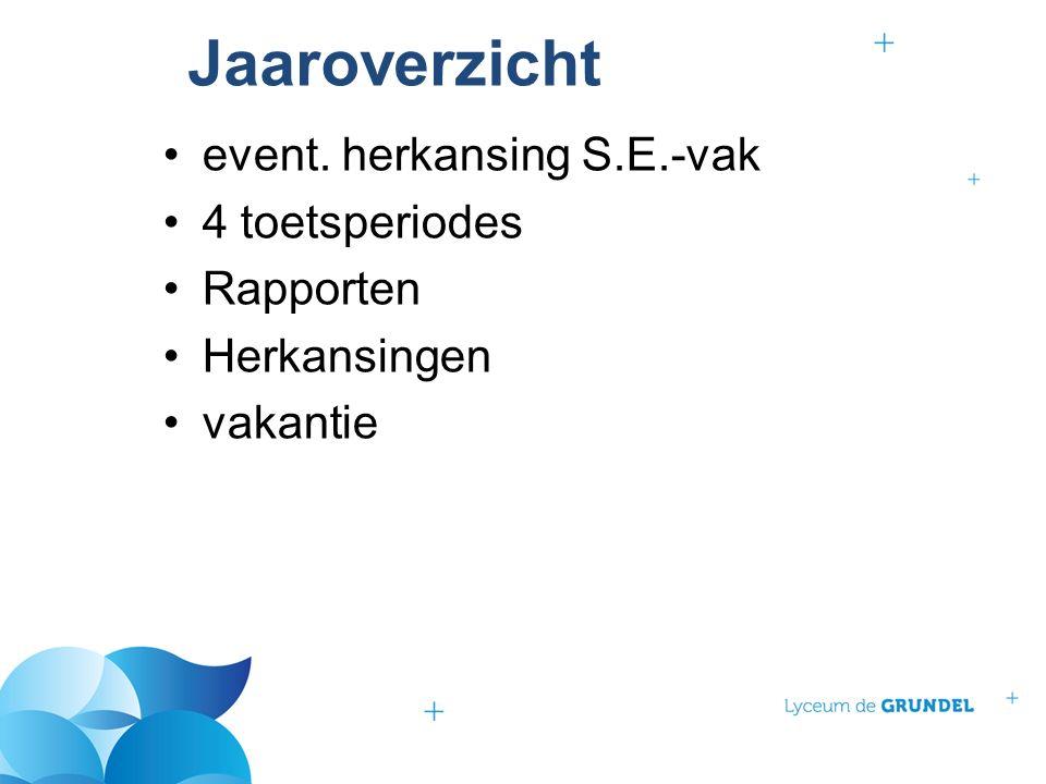 Jaaroverzicht event. herkansing S.E.-vak 4 toetsperiodes Rapporten Herkansingen vakantie