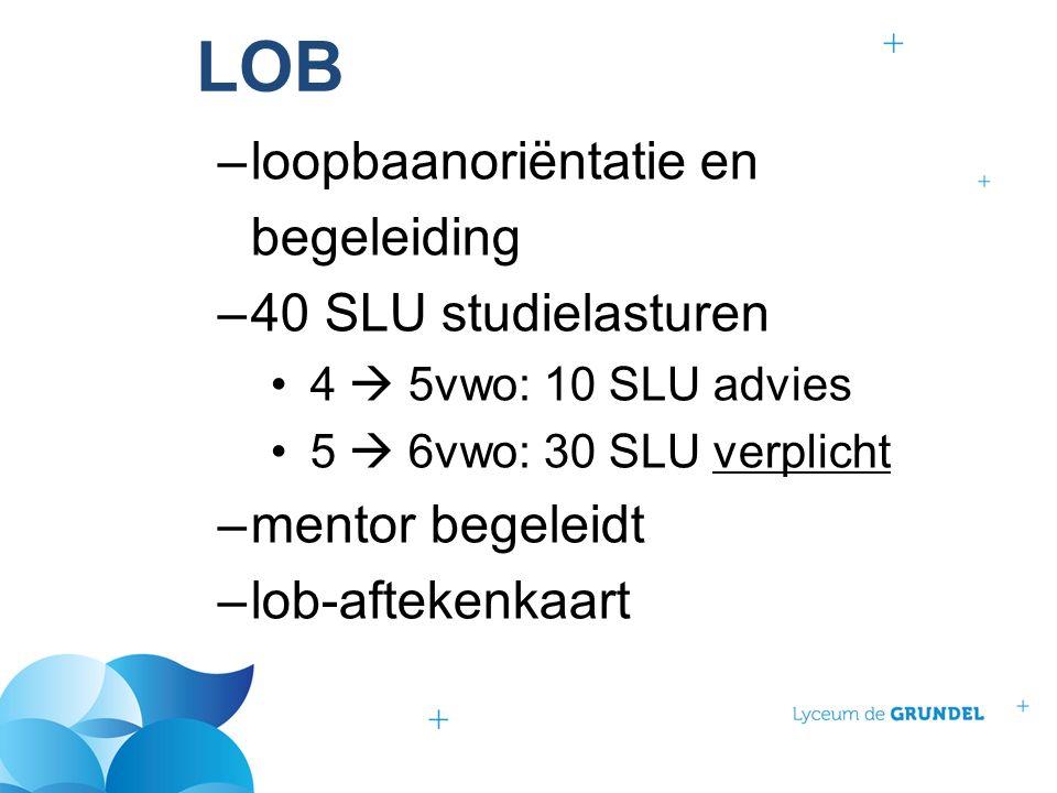 LOBleren kiezen –loopbaanoriëntatie en begeleiding –40 SLU studielasturen 4  5vwo: 10 SLU advies 5  6vwo: 30 SLU verplicht –mentor begeleidt –lob-aftekenkaart